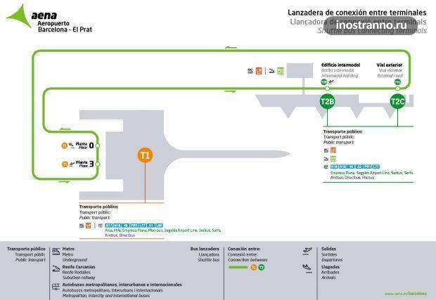 Бесплатный шаттл между Терминалами аэропорта Барселоны