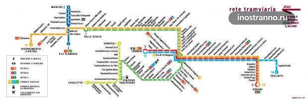 Карта трамваев Рима