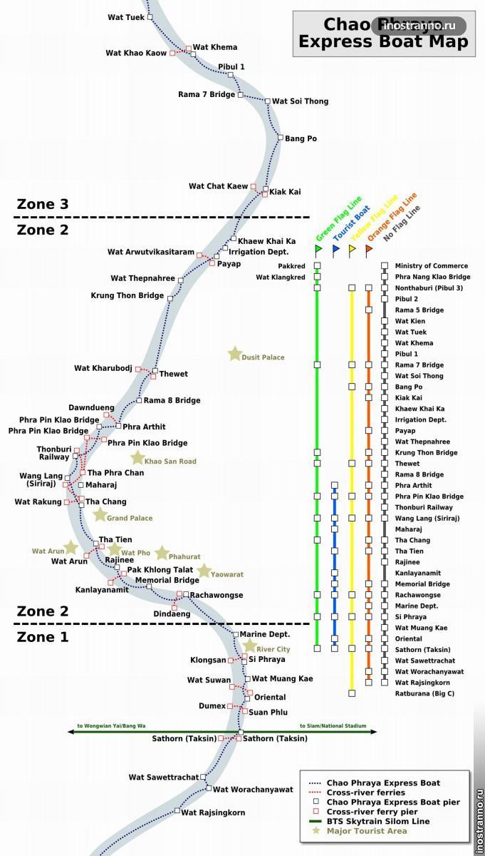 Карта водного транспорта Бангкока