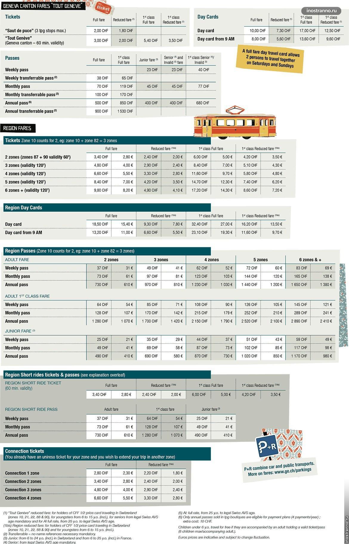 Стоимость проезда в Женеве