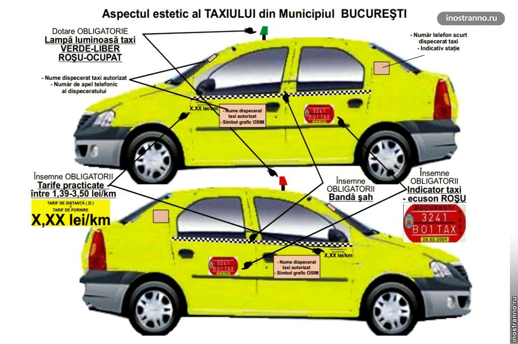 Надписи на официальном такси в Румынии