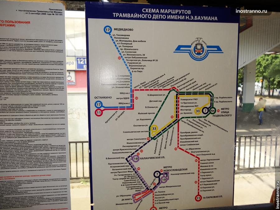 Трамвайный маршрут в Москве