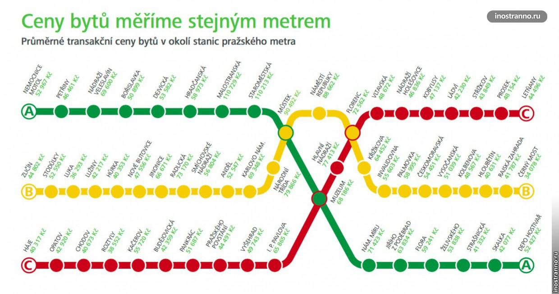 Цены на квартиры в Праге у станций метро