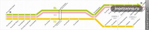 Остановки поезда из аэропорта Шопена