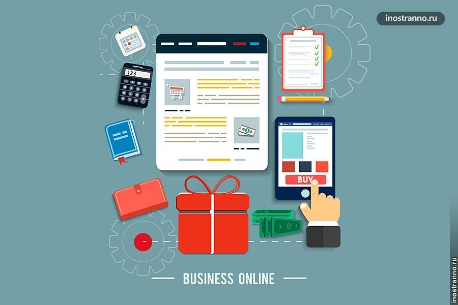 Продажа товаров и услуг в Интернете