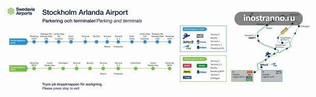 Карта паркингов, отелей и термналов в аэропорту Стокгольма