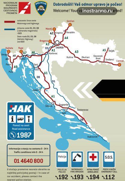 Карта дорог Хорватии