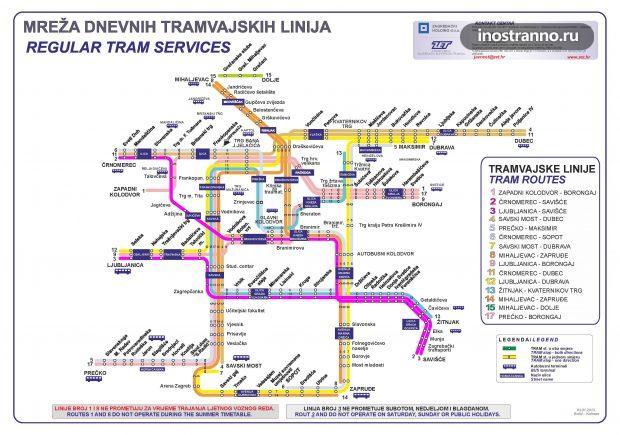 Маршруты трамваев в Загребе