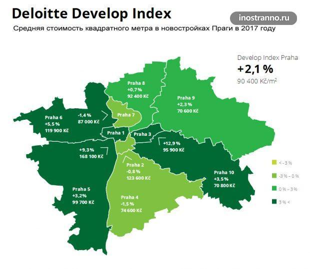 Средняя стоимость квадратного метра в новостройках Праги