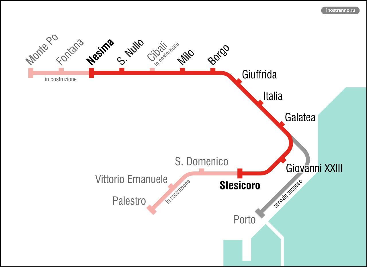 Карта схема метро Катании