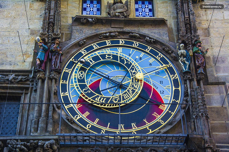 Пражские куранты Астрономический циферблат