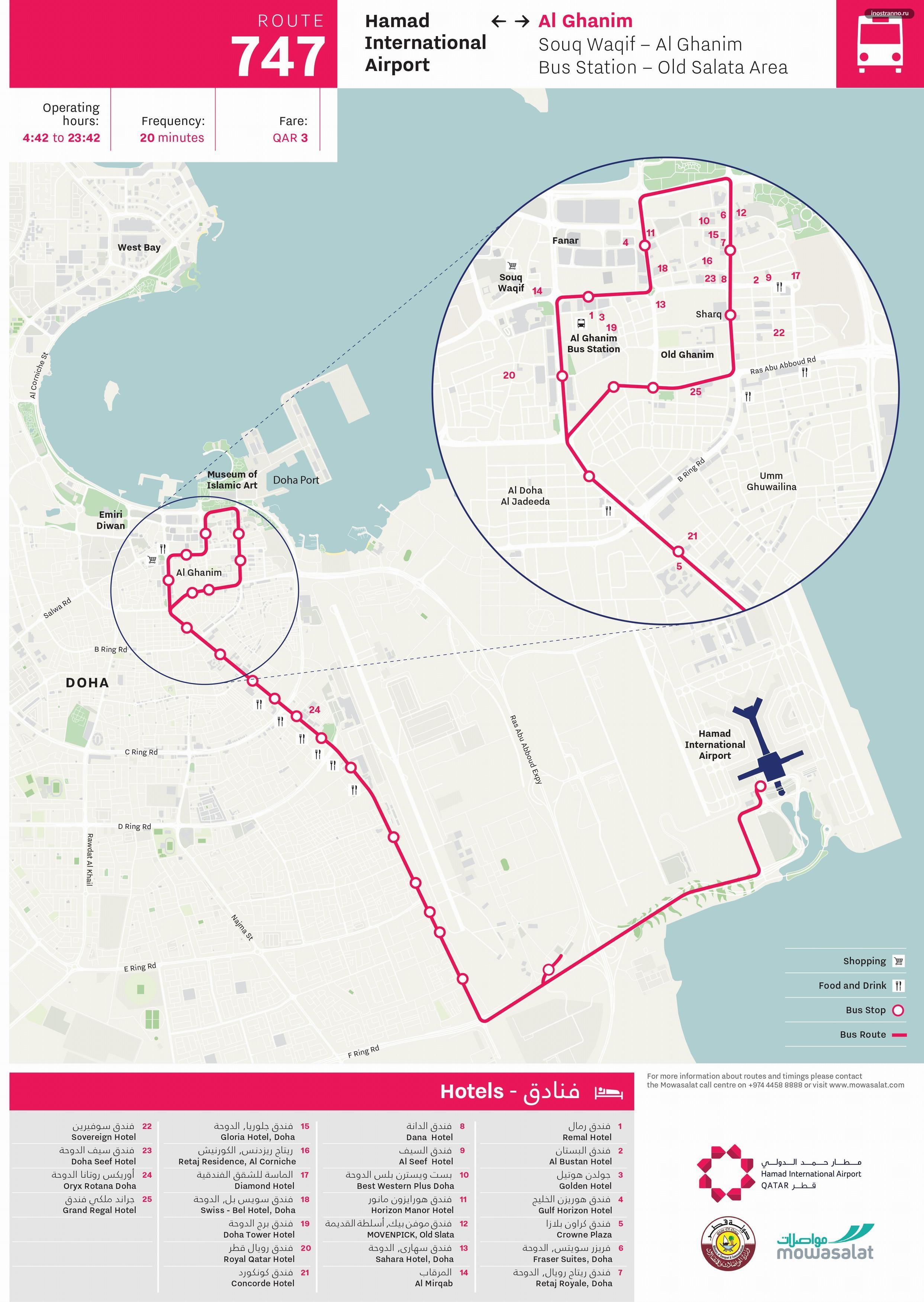 Схема автобуса 747 из аэропорта Доха Хамад на чем доехать