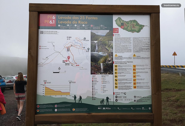 Маршрут по 25 водопадам на Мадейре