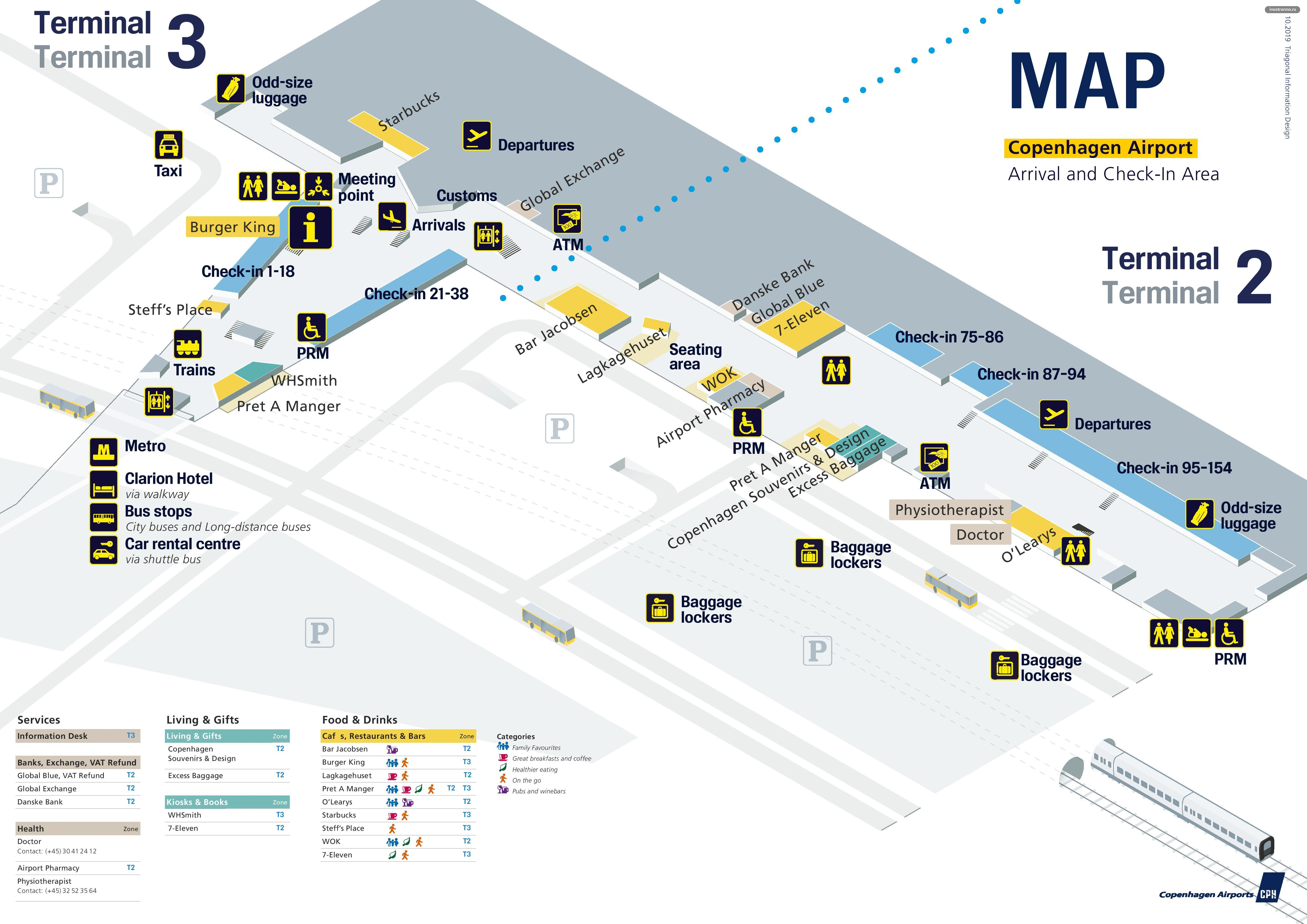 Карта аэропорта Копенгагена