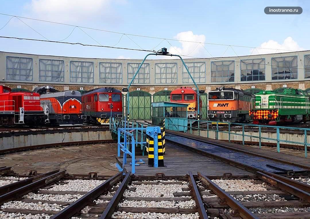 Венгерский железнодорожный музей