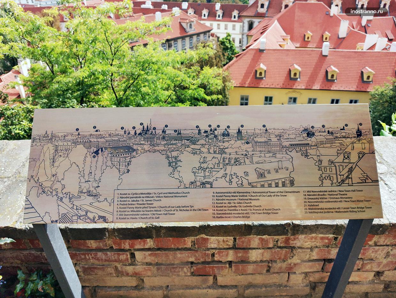 Топовые достопримечательности Праги