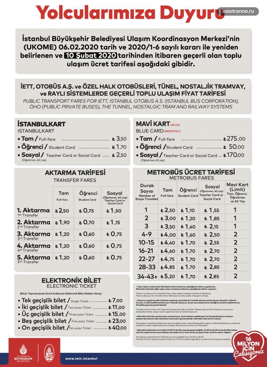 Стоимость проезда в транспорте Стамбула, метро, автобусы, трамваи