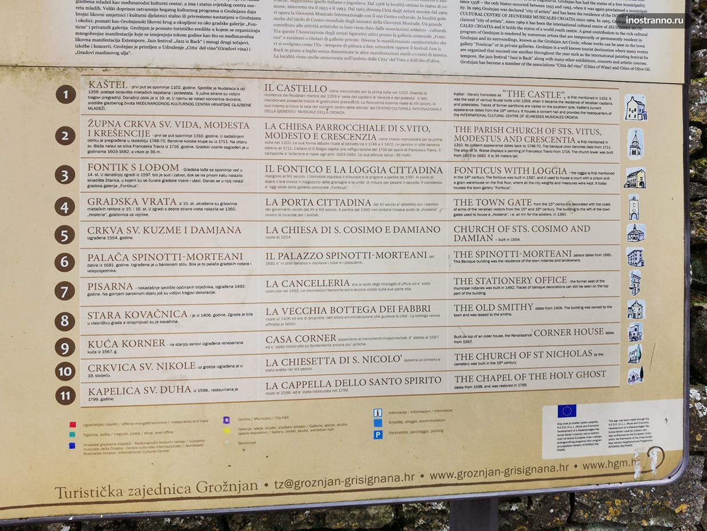 Что посмотреть в хорватском городе Грожнян